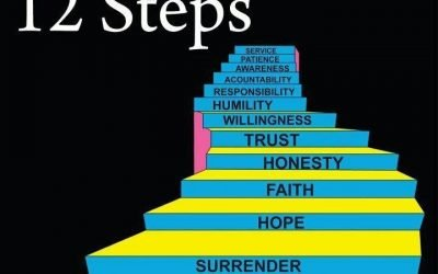 Everything You Need to Know About the Twelve Steps